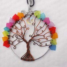Rainbow and LGBTQ tree of life
